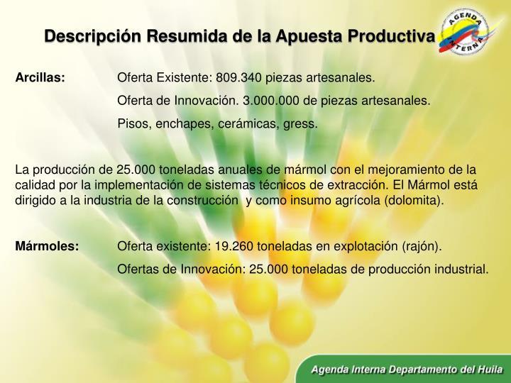Descripción Resumida de la Apuesta Productiva