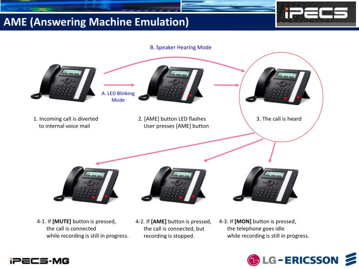 AME (Answering Machine Emulation)