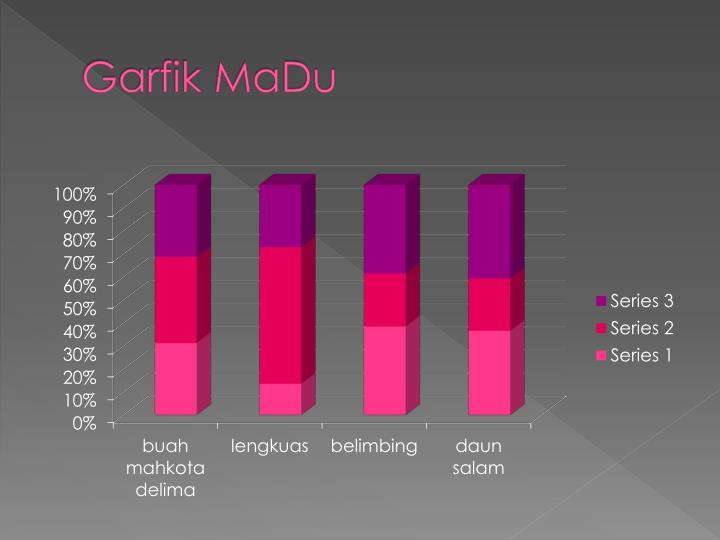 Garfik MaDu
