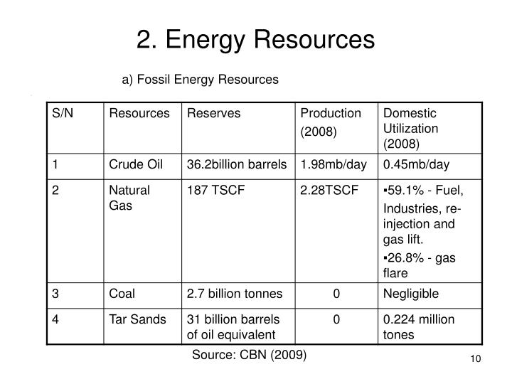 2. Energy Resources