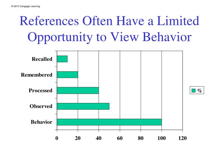 References Often Have a Limited Opportunity to View Behavior