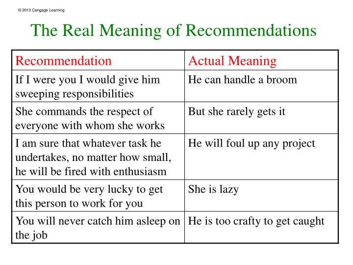 The Real Meaning of Recommendations
