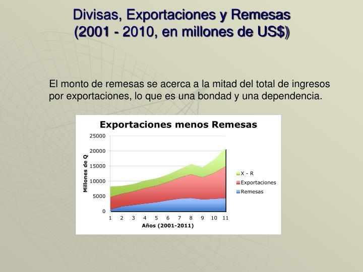 Divisas, Exportaciones y Remesas