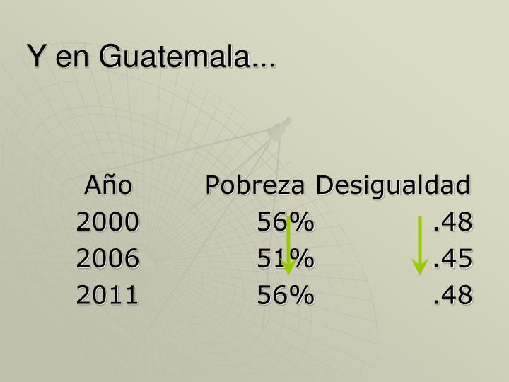 Y en Guatemala...