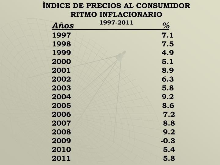 ÌNDICE DE PRECIOS AL CONSUMIDOR