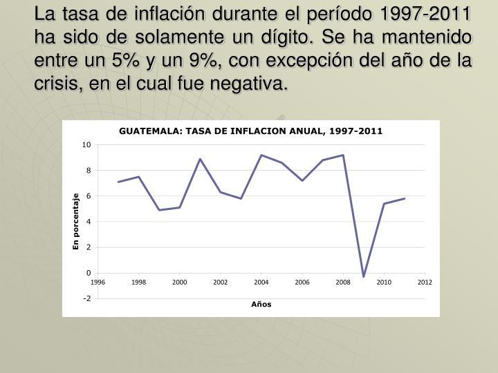 La tasa de inflación durante el período 1997-2011 ha sido de solamente un dígito. Se ha mantenido entre un 5% y un 9%, con excepción del año de la crisis, en el cual fue negativa.