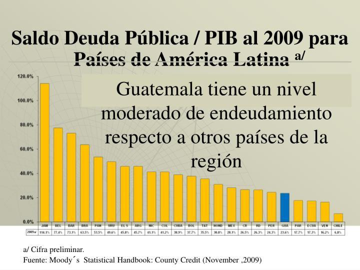 Saldo Deuda Pública / PIB al 2009 para Países de América Latina