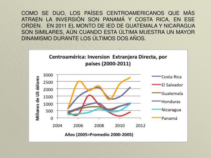COMO SE DIJO, LOS PAÍSES CENTROAMERICANOS QUE MÁS ATRAEN LA INVERSIÓN SON PANAMÁ Y COSTA RICA, EN ESE ORDEN.   EN 2011 EL MONTO DE IED DE GUATEMALA Y NICARAGUA SON SIMILARES, AÚN CUANDO ESTA ÚLTIMA MUESTRA UN MAYOR DINAMISMO DURANTE LOS ÚLTIMOS DOS AÑOS.