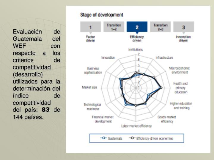 Evaluación de Guatemala del WEF con respecto a los criterios de competitividad (desarrollo) utilizados para la determinación del índice de competitividad del país: