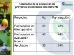 resultados de la evaluaci n de proyectos presentados directamente