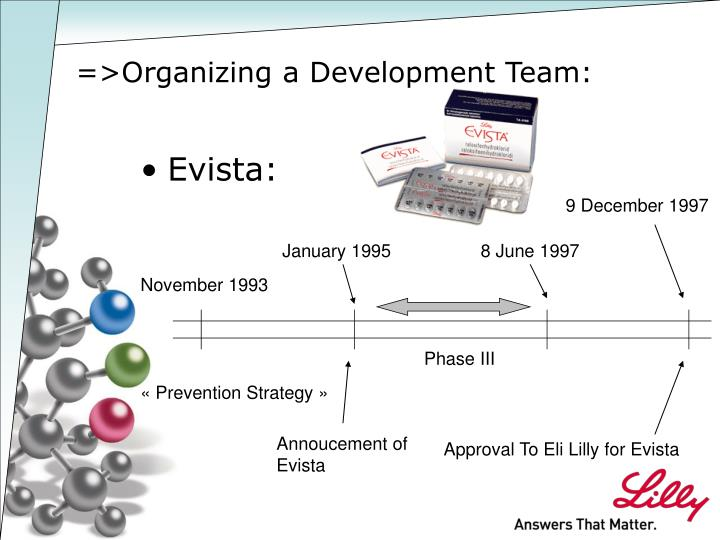 =>Organizing a Development Team: