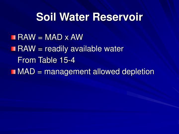 Soil Water Reservoir