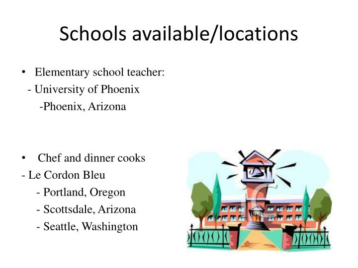 Schools available/locations