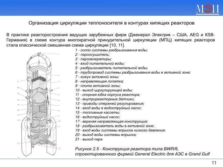 Организация циркуляции теплоносителя в контурах кипящих реакторов
