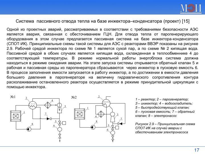 Система  пассивного отвода тепла на базе инжектора–конденсатора (проект)