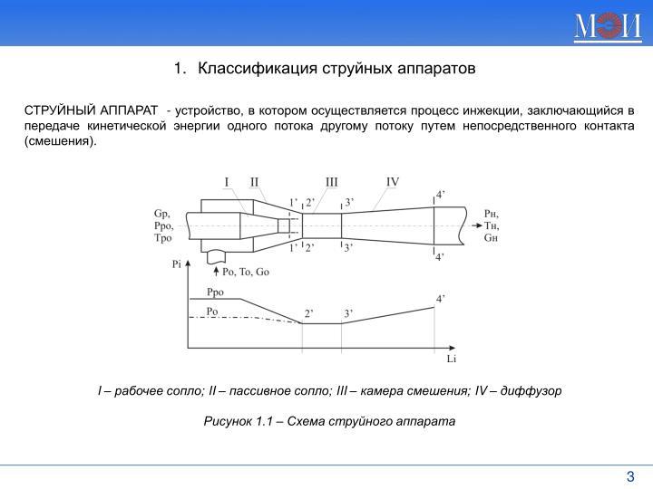 Классификация струйных аппаратов