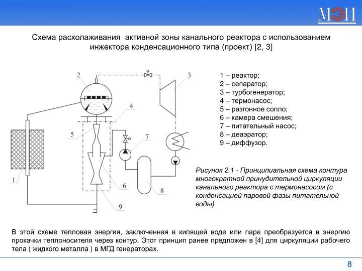 Схема расхолаживания  активной зоны канального реактора с использованием инжектора конденсационного типа (проект)