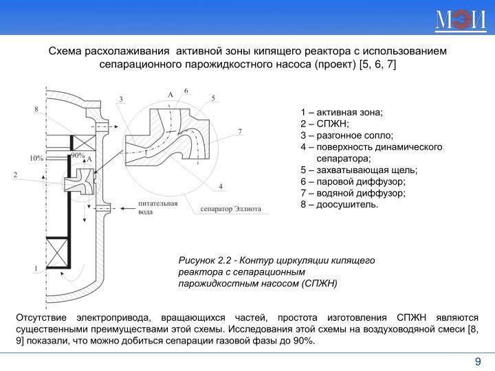 Схема расхолаживания  активной зоны кипящего реактора с использованием сепарационного парожидкостного насоса (проект)