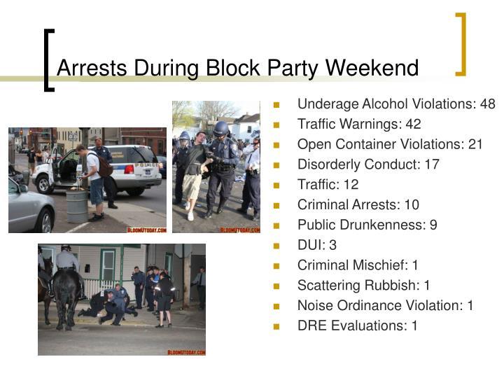 Arrests During Block Party Weekend