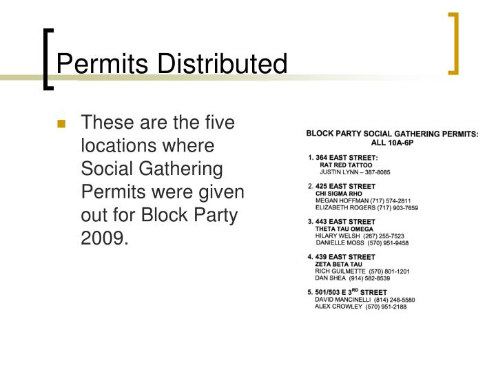 Permits Distributed