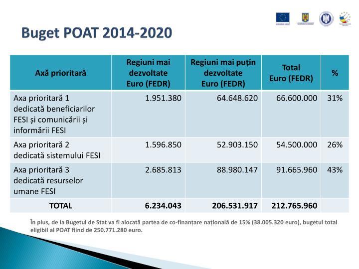 Buget POAT 2014-2020