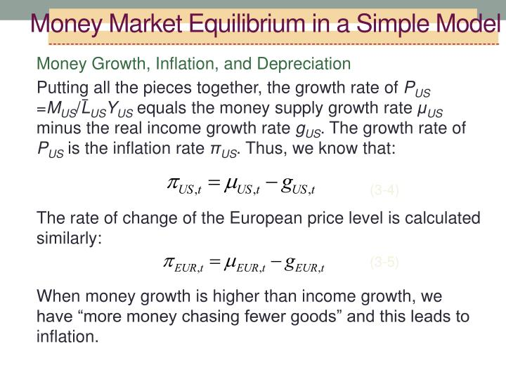 Money Market Equilibrium in a Simple Model