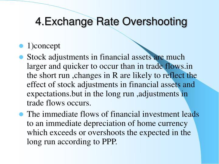 4.Exchange Rate Overshooting
