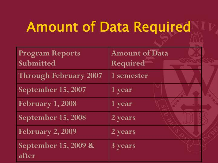 Amount of Data Required