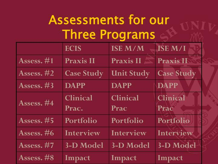 Assessments for our