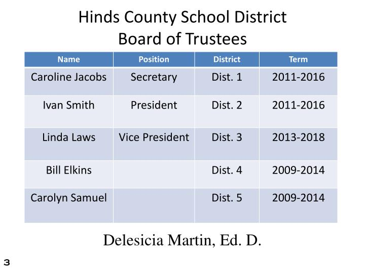 Hinds county school district board of trustees