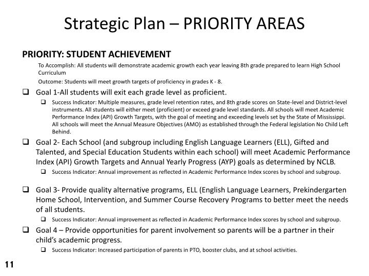 Strategic Plan – PRIORITY AREAS