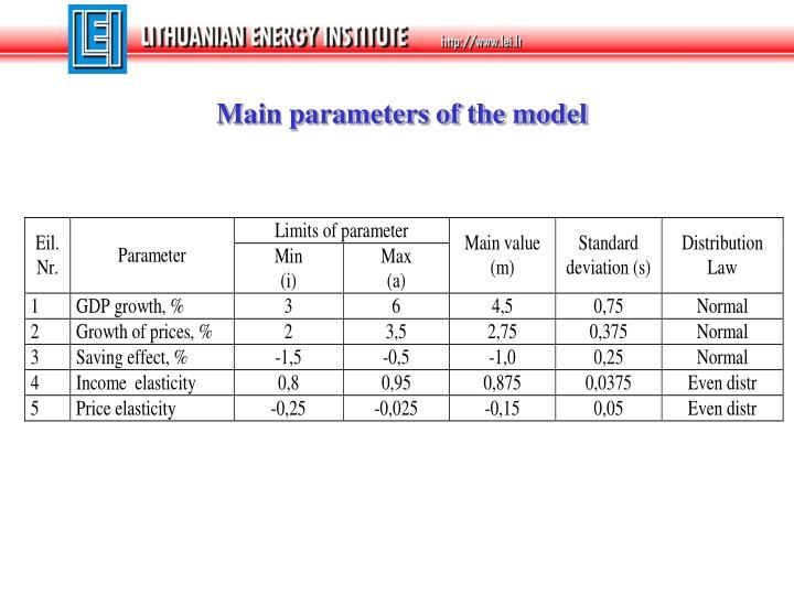 Main parameters of the model