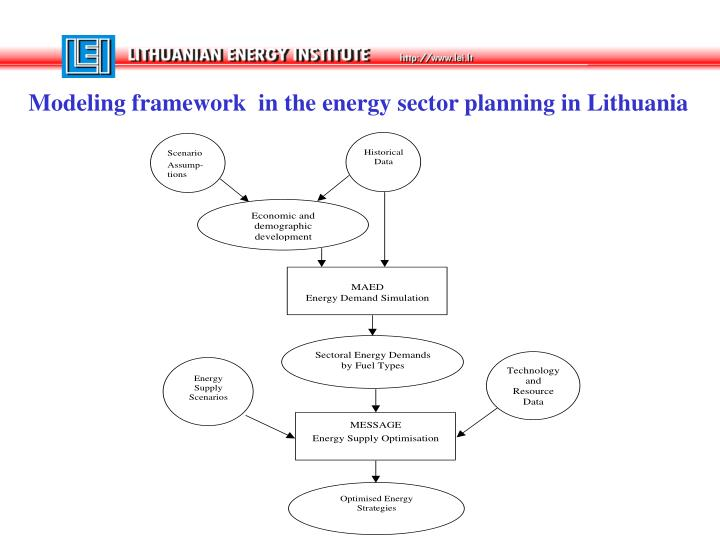 Modeling framework  in the energy sector planning in Lithuania