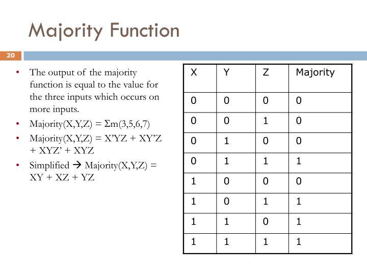 Majority Function