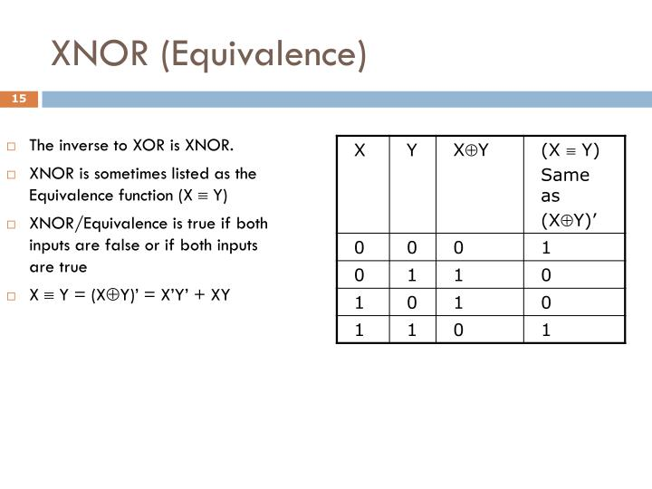 The inverse to XOR is XNOR.