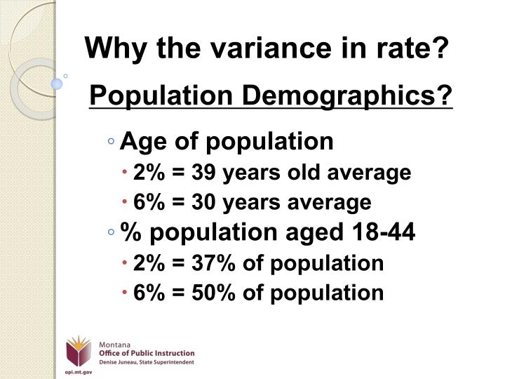 Why the variance in rate?