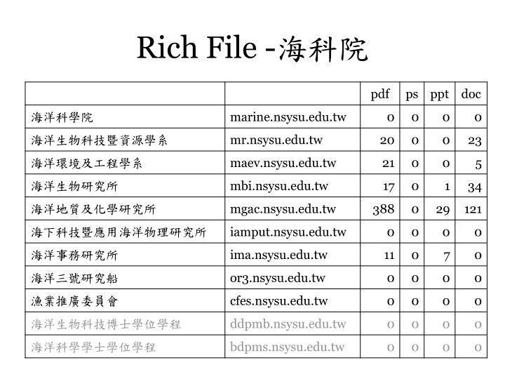 Rich File