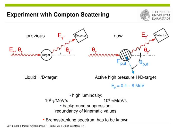 Experiment with Compton Scattering