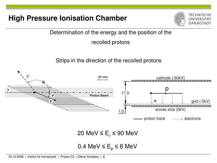 High Pressure Ionisation Chamber