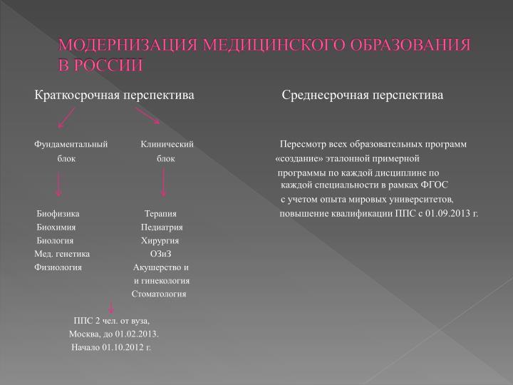 МОДЕРНИЗАЦИЯ МЕДИЦИНСКОГО ОБРАЗОВАНИЯ В РОССИИ