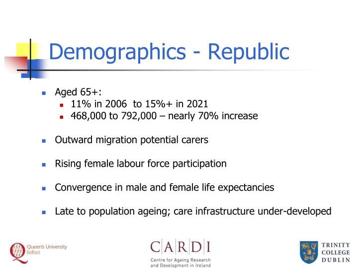 Demographics - Republic