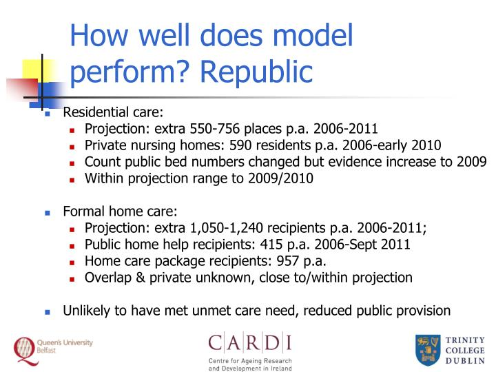 How well does model perform? Republic