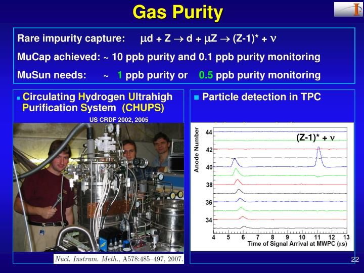 Gas Purity