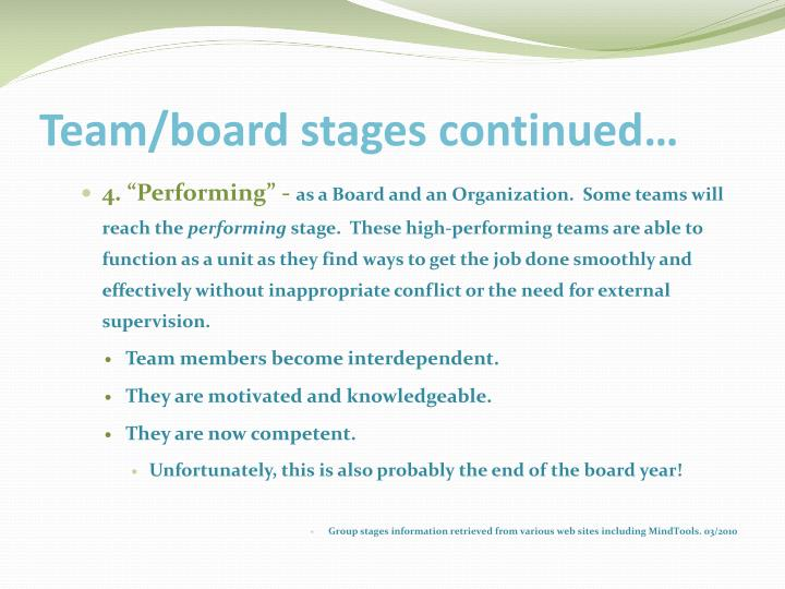 Team/board stages continued…