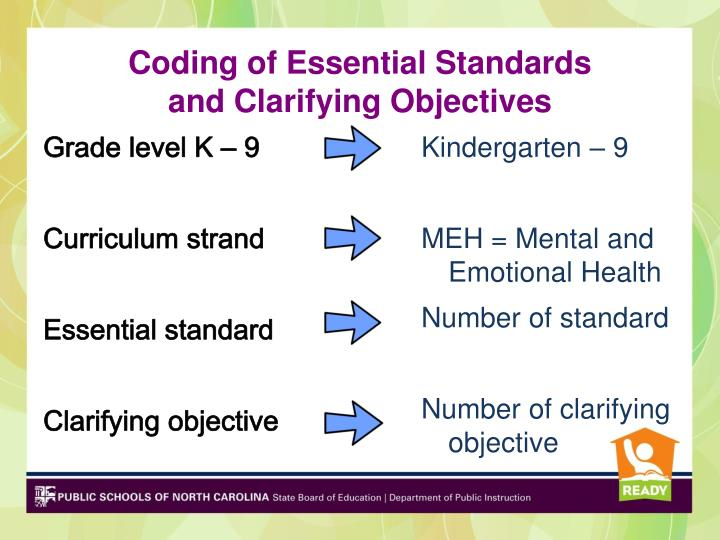 Coding of Essential Standards