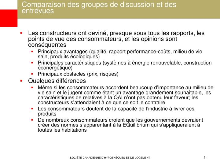 Comparaison des groupes de discussion et des entrevues