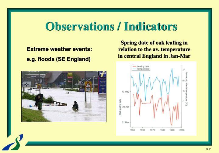 Observations / Indicators