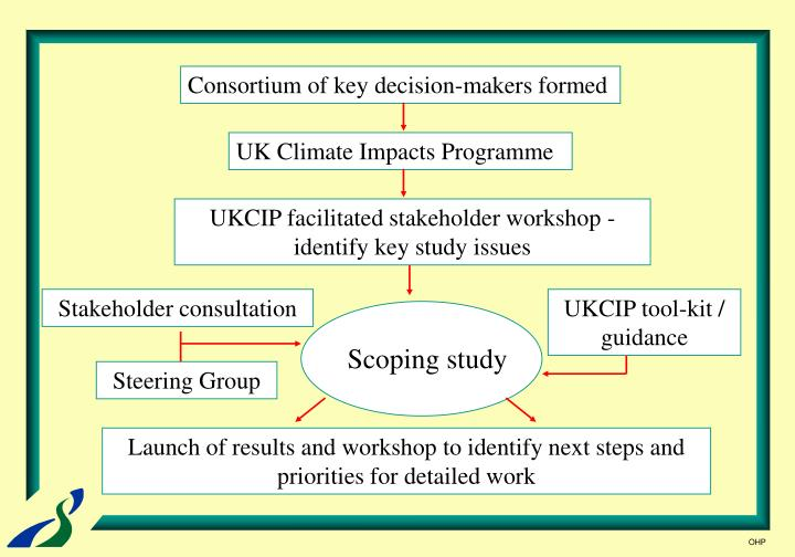 Consortium of key decision-makers formed