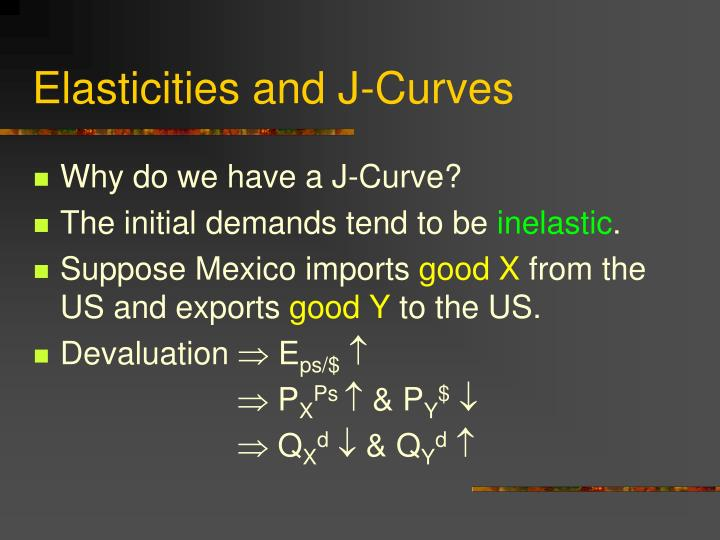 Elasticities and J-Curves