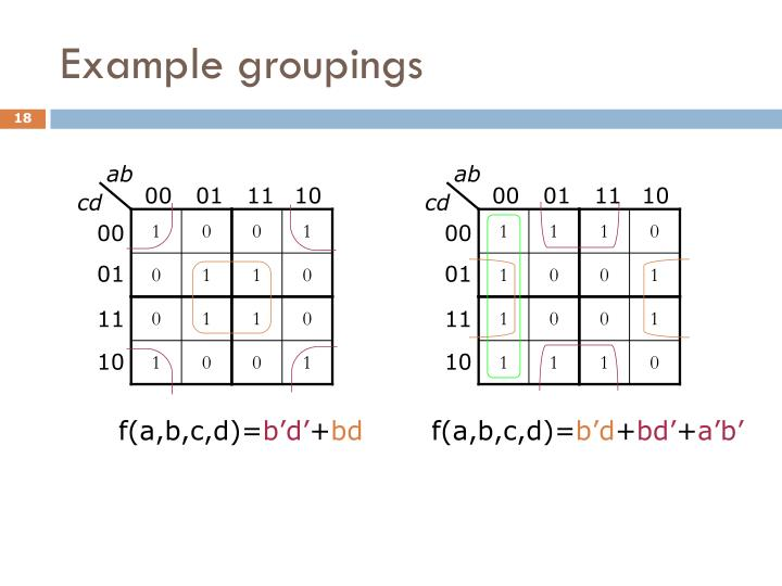 Example groupings